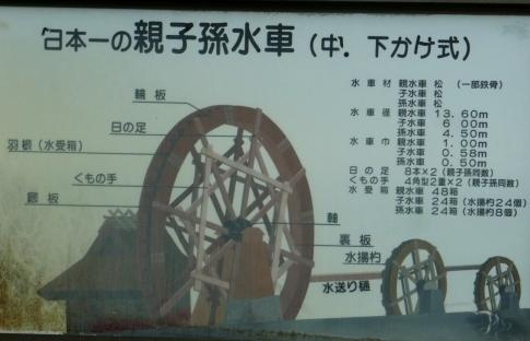 日本一の親子水車5.jpg